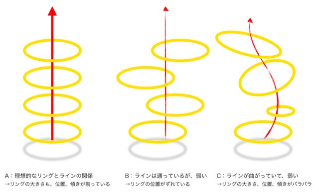 リングとライン(修正版).png